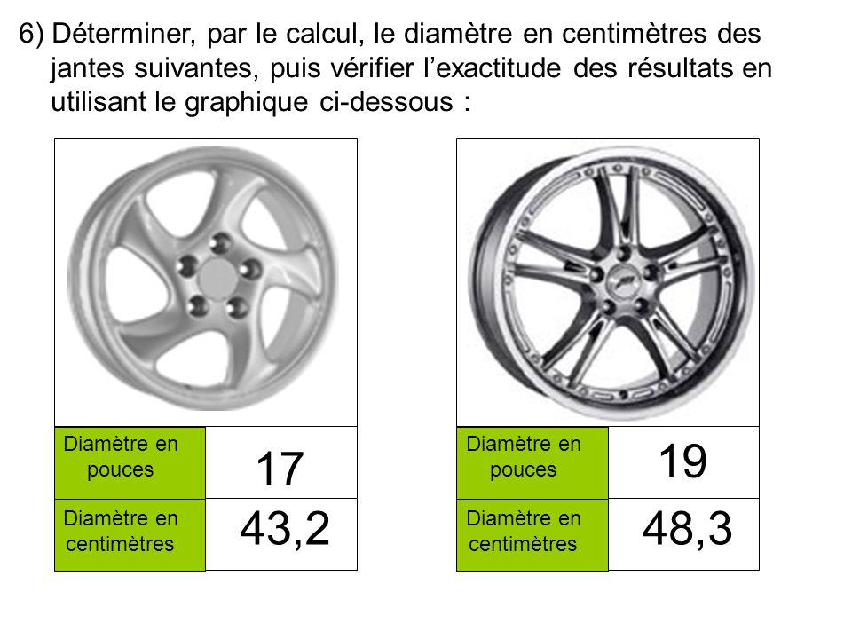 Diamètre en pouces Diamètre en centimètres 6) Déterminer, par le calcul, le diamètre en centimètres des jantes suivantes, puis vérifier lexactitude de