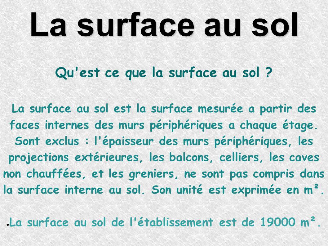 La surface au sol Qu'est ce que la surface au sol ? La surface au sol est la surface mesurée a partir des faces internes des murs périphériques a chaq