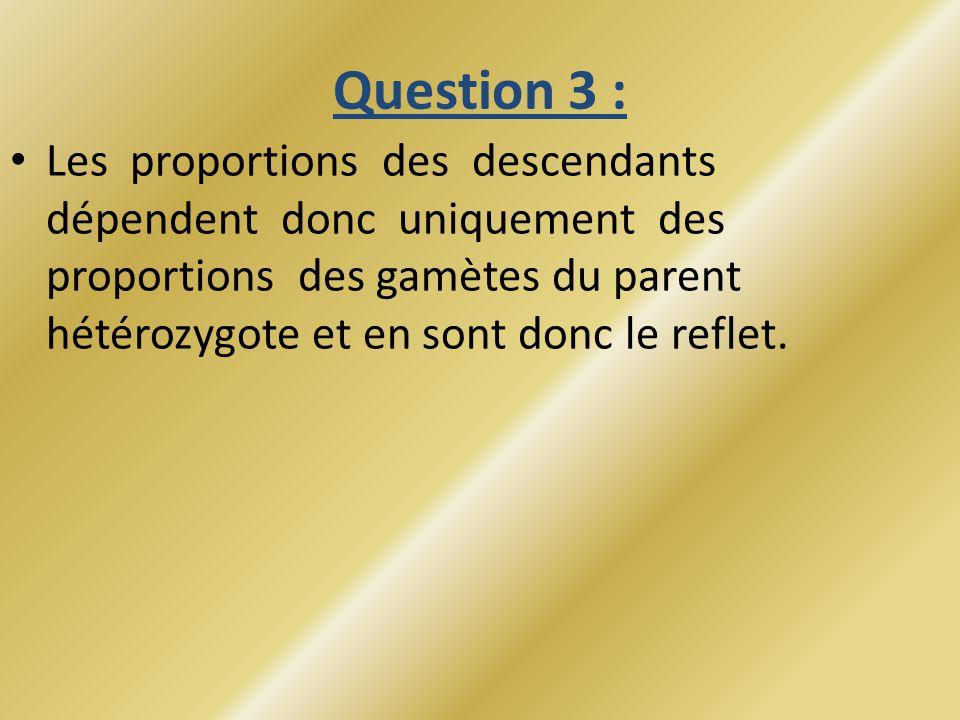 Question 3 : Les proportions des descendants dépendent donc uniquement des proportions des gamètes du parent hétérozygote et en sont donc le reflet.