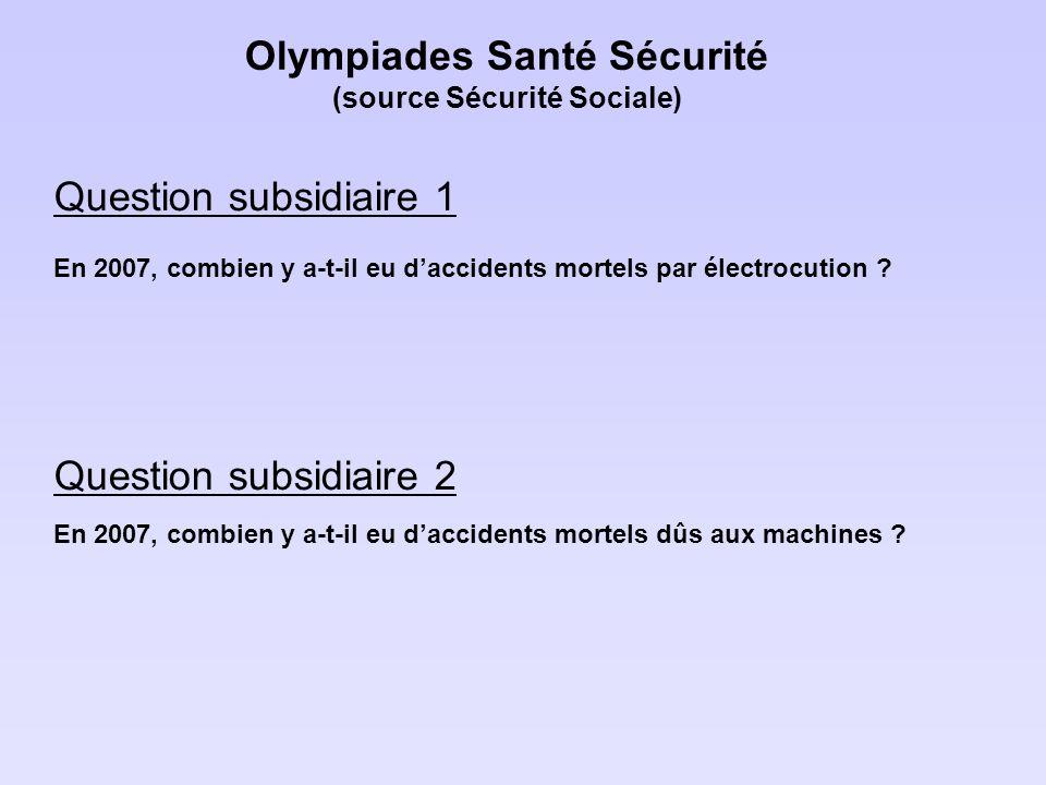 Olympiades Santé Sécurité (source Sécurité Sociale) Question subsidiaire 1 En 2007, combien y a-t-il eu daccidents mortels par électrocution ? Questio