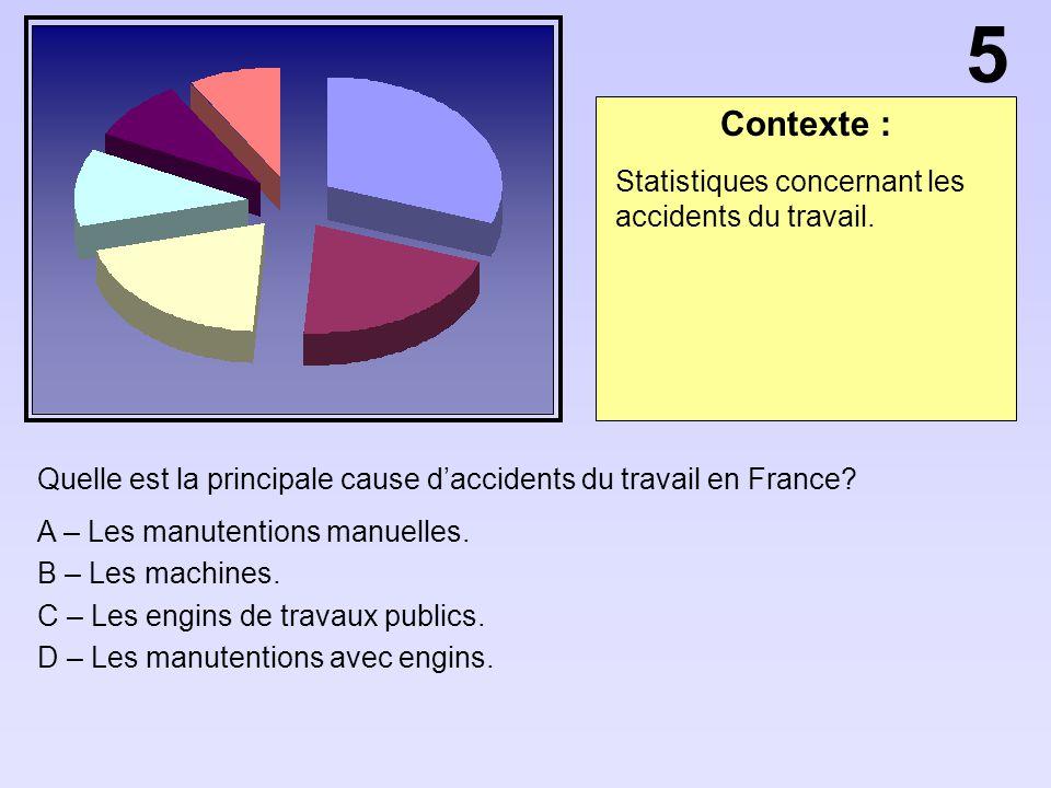 Contexte : Quelle est la principale cause daccidents du travail en France? A – Les manutentions manuelles. B – Les machines. C – Les engins de travaux