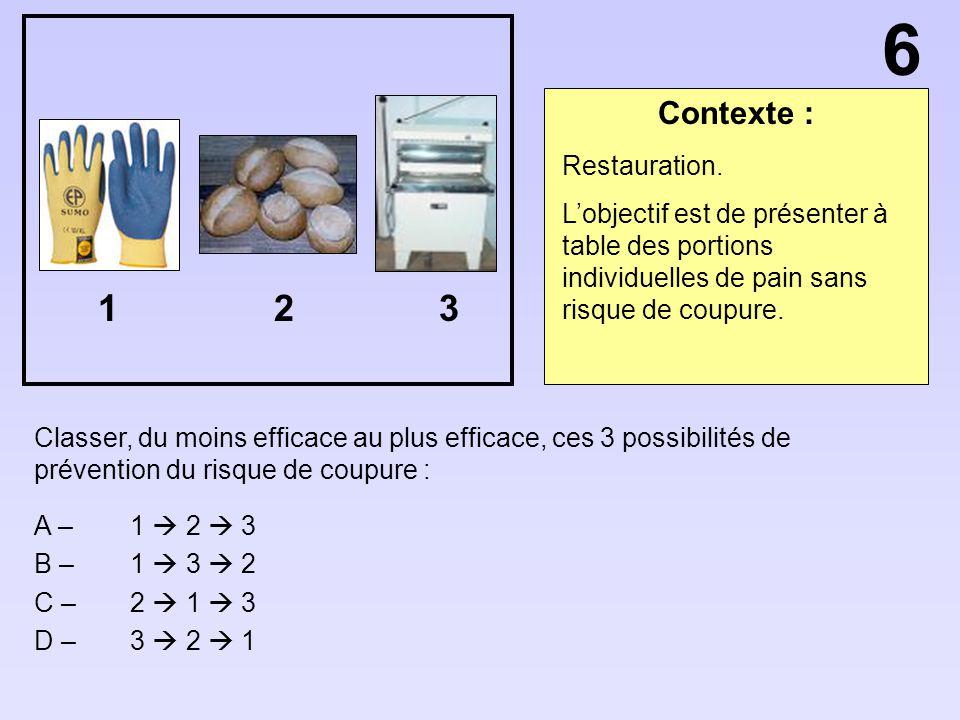 Contexte : Classer, du moins efficace au plus efficace, ces 3 possibilités de prévention du risque de coupure : A – 1 2 3 B – 1 3 2 C – 2 1 3 D – 3 2