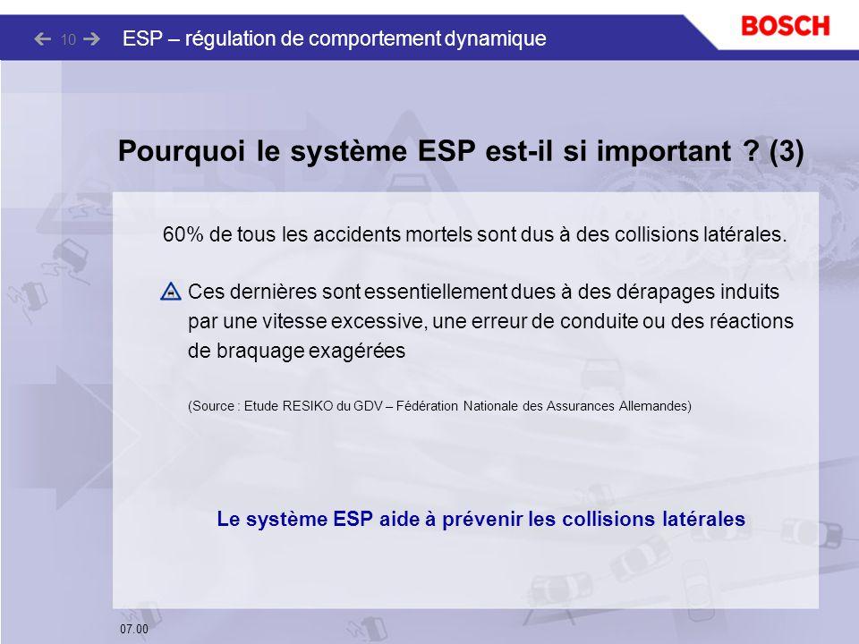 07.00 ESP – régulation de comportement dynamique 10 60% de tous les accidents mortels sont dus à des collisions latérales. Ces dernières sont essentie