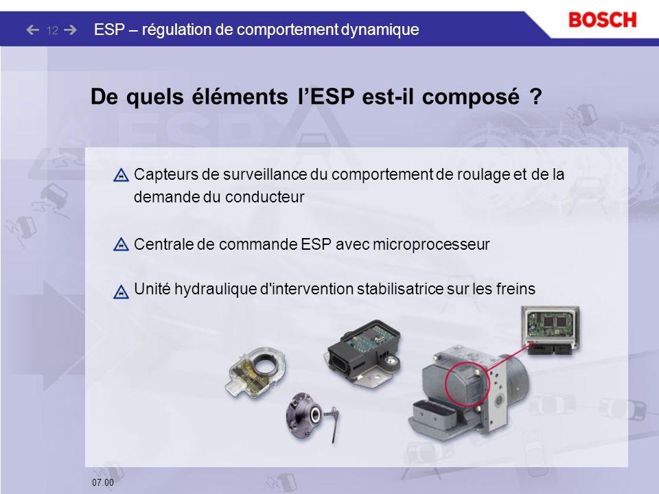 07.00 ESP – régulation de comportement dynamique 12 De quels éléments lESP est-il composé ? Capteurs de surveillance du comportement de roulage et de