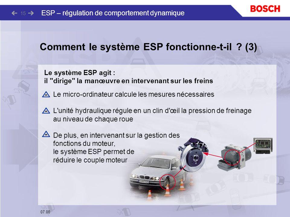 07.00 ESP – régulation de comportement dynamique 15 Le système ESP agit : il