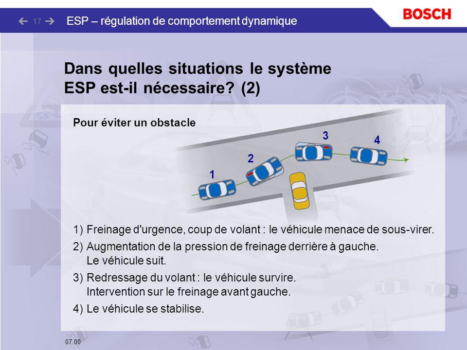 07.00 ESP – régulation de comportement dynamique 17 Pour éviter un obstacle 1) Freinage d'urgence, coup de volant : le véhicule menace de sous-virer.
