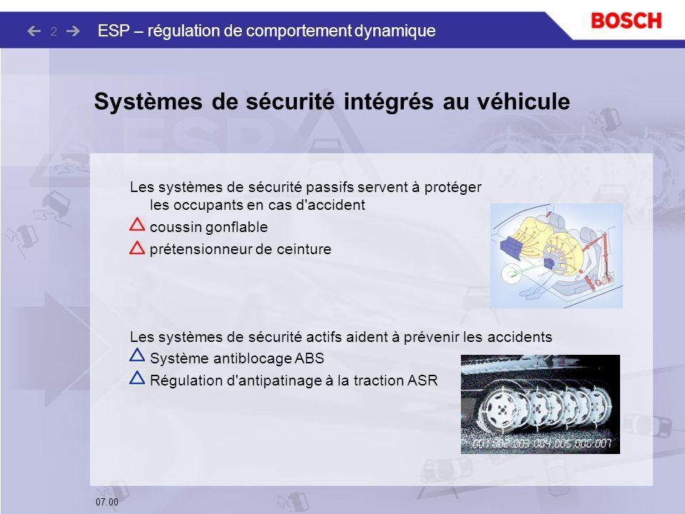 07.00 ESP – régulation de comportement dynamique 2 Les systèmes de sécurité passifs servent à protéger les occupants en cas d'accident coussin gonflab