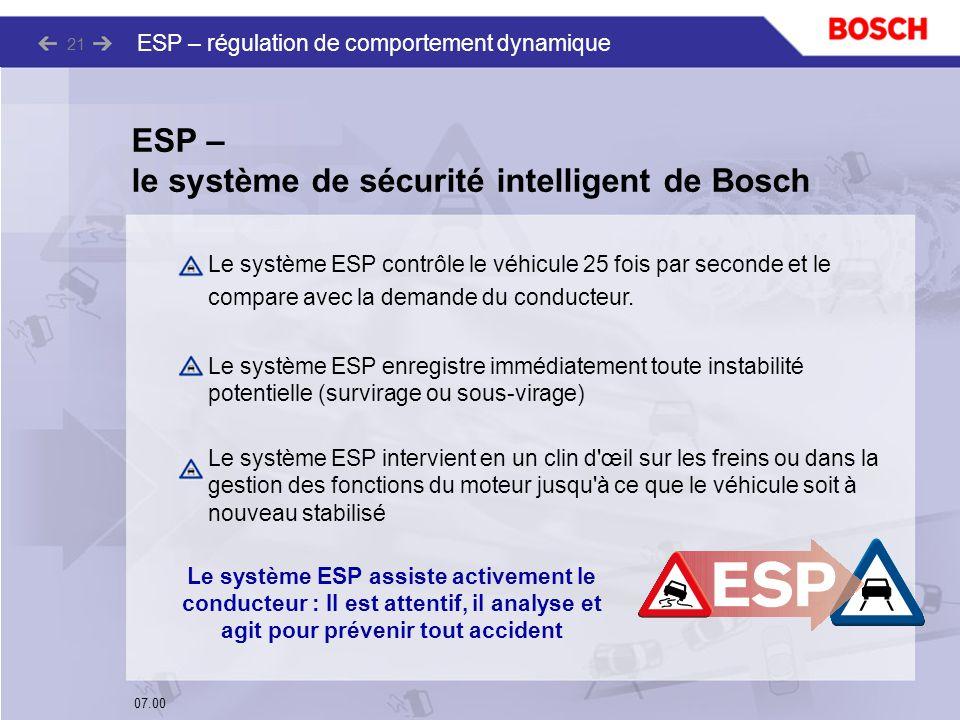 07.00 ESP – régulation de comportement dynamique 21 ESP – le système de sécurité intelligent de Bosch Le système ESP contrôle le véhicule 25 fois par
