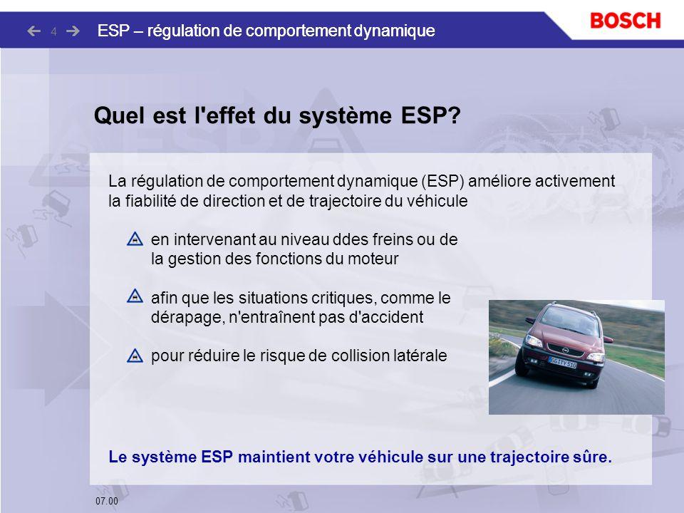 07.00 ESP – régulation de comportement dynamique 4 Quel est l'effet du système ESP? La régulation de comportement dynamique (ESP) améliore activement