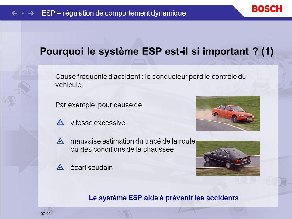 07.00 ESP – régulation de comportement dynamique 8 Pourquoi le système ESP est-il si important ? (1) Cause fréquente d'accident : le conducteur perd l