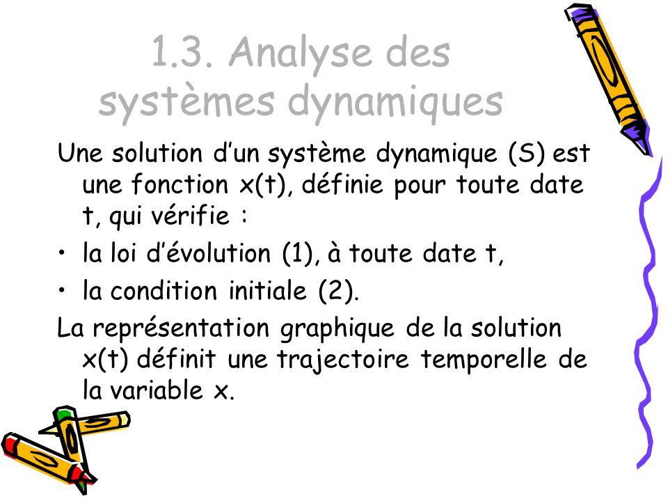 1.3. Analyse des systèmes dynamiques Une solution dun système dynamique (S) est une fonction x(t), définie pour toute date t, qui vérifie : la loi dév