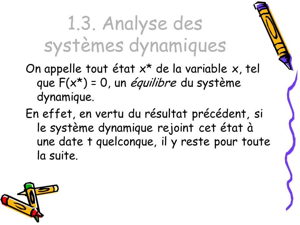 1.3. Analyse des systèmes dynamiques On appelle tout état x* de la variable x, tel que F(x*) = 0, un équilibre du système dynamique. En effet, en vert