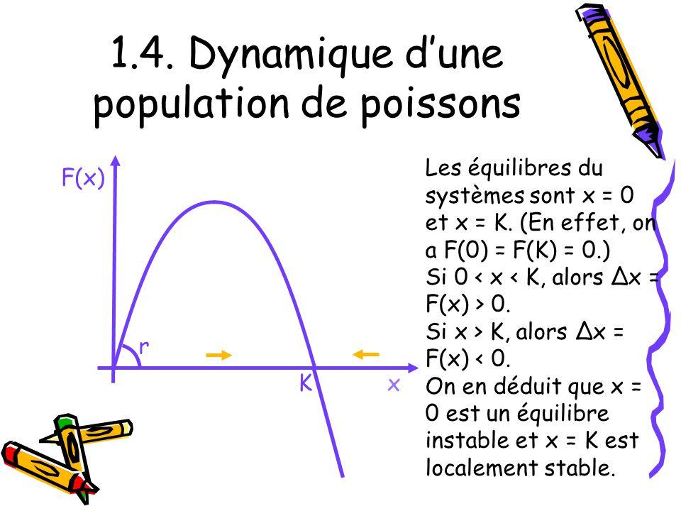 1.4. Dynamique dune population de poissons x F(x) K r Les équilibres du systèmes sont x = 0 et x = K. (En effet, on a F(0) = F(K) = 0.) Si 0 0. Si x >