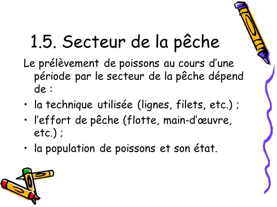 1.5. Secteur de la pêche Le prélèvement de poissons au cours dune période par le secteur de la pêche dépend de : la technique utilisée (lignes, filets
