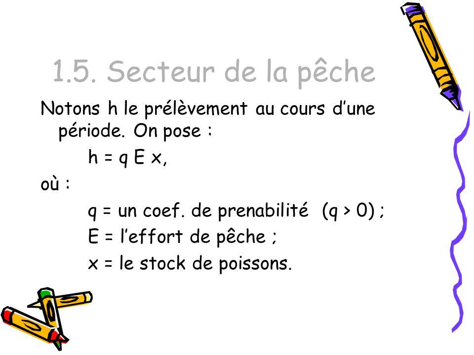 1.5. Secteur de la pêche Notons h le prélèvement au cours dune période. On pose : h = q E x, où : q = un coef. de prenabilité (q > 0) ; E = leffort de