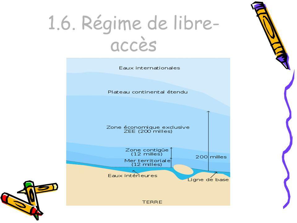 1.6. Régime de libre- accès