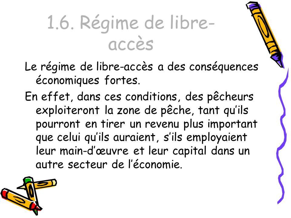 Le régime de libre-accès a des conséquences économiques fortes. En effet, dans ces conditions, des pêcheurs exploiteront la zone de pêche, tant quils
