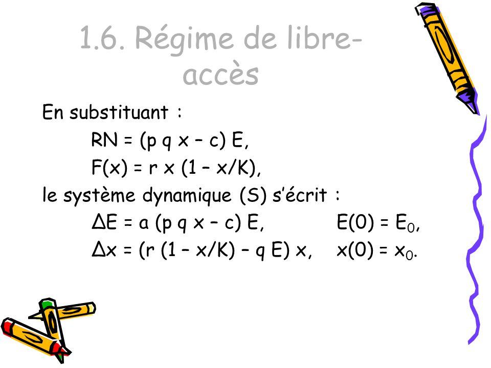 1.6. Régime de libre- accès En substituant : RN = (p q x – c) E, F(x) = r x (1 – x/K), le système dynamique (S) sécrit : ΔE = a (p q x – c) E,E(0) = E