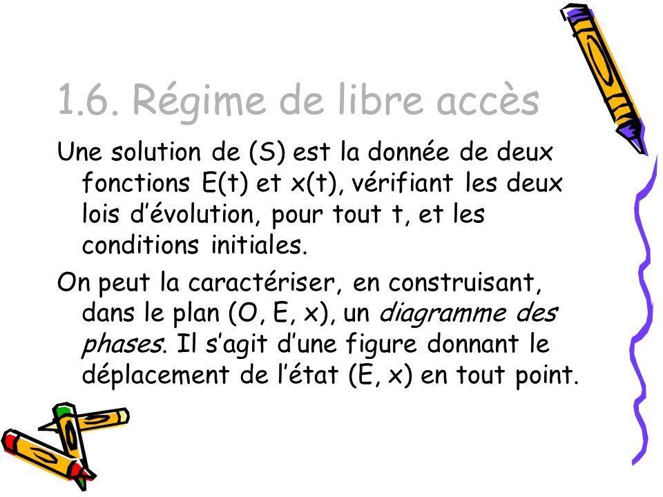 1.6. Régime de libre accès Une solution de (S) est la donnée de deux fonctions E(t) et x(t), vérifiant les deux lois dévolution, pour tout t, et les c