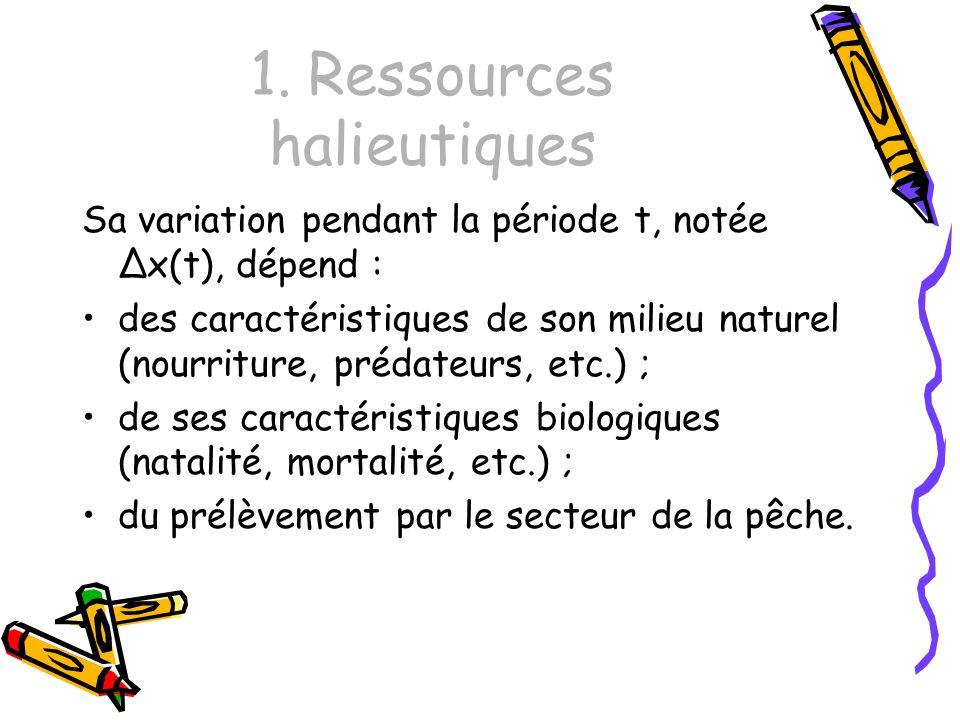 1. Ressources halieutiques Sa variation pendant la période t, notée Δx(t), dépend : des caractéristiques de son milieu naturel (nourriture, prédateurs