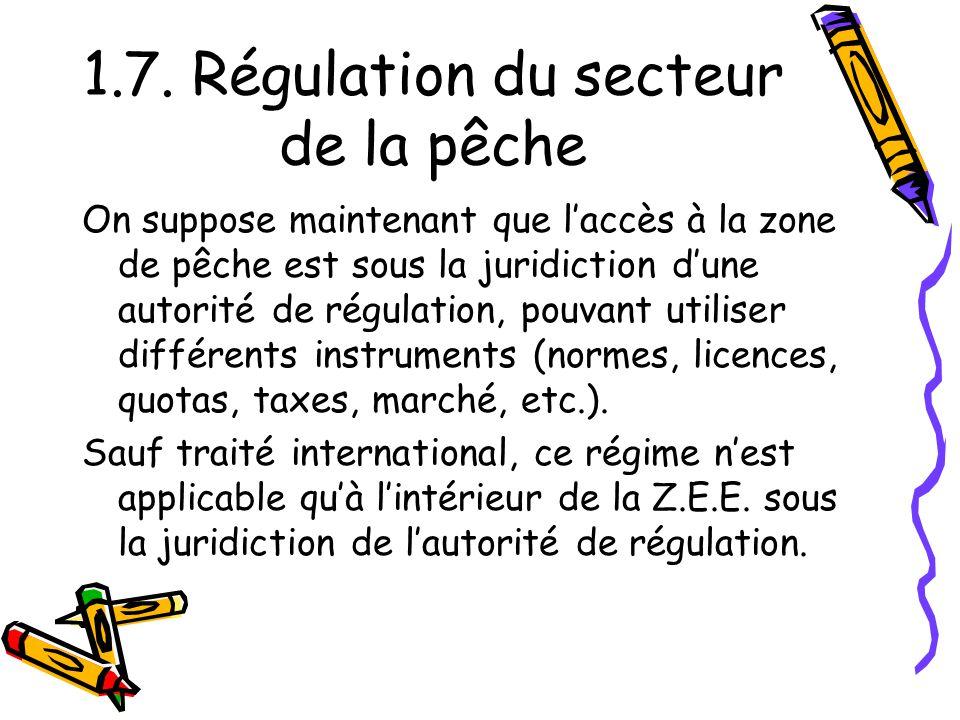 1.7. Régulation du secteur de la pêche On suppose maintenant que laccès à la zone de pêche est sous la juridiction dune autorité de régulation, pouvan