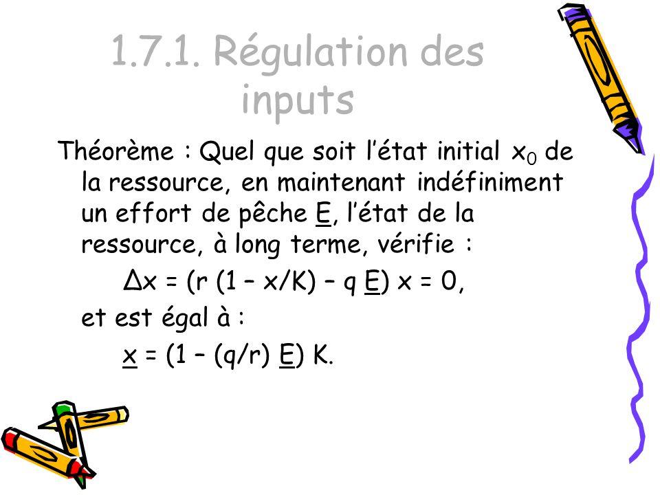 1.7.1. Régulation des inputs Théorème : Quel que soit létat initial x 0 de la ressource, en maintenant indéfiniment un effort de pêche E, létat de la