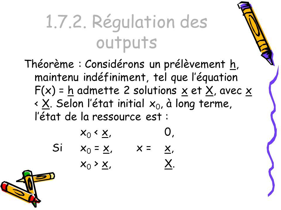 1.7.2. Régulation des outputs Théorème : Considérons un prélèvement h, maintenu indéfiniment, tel que léquation F(x) = h admette 2 solutions x et X, a