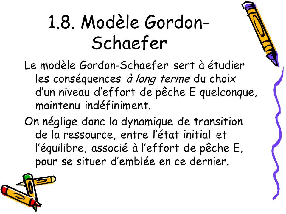 1.8. Modèle Gordon- Schaefer Le modèle Gordon-Schaefer sert à étudier les conséquences à long terme du choix dun niveau deffort de pêche E quelconque,