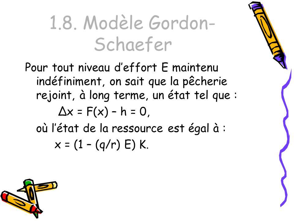 1.8. Modèle Gordon- Schaefer Pour tout niveau deffort E maintenu indéfiniment, on sait que la pêcherie rejoint, à long terme, un état tel que : Δx = F
