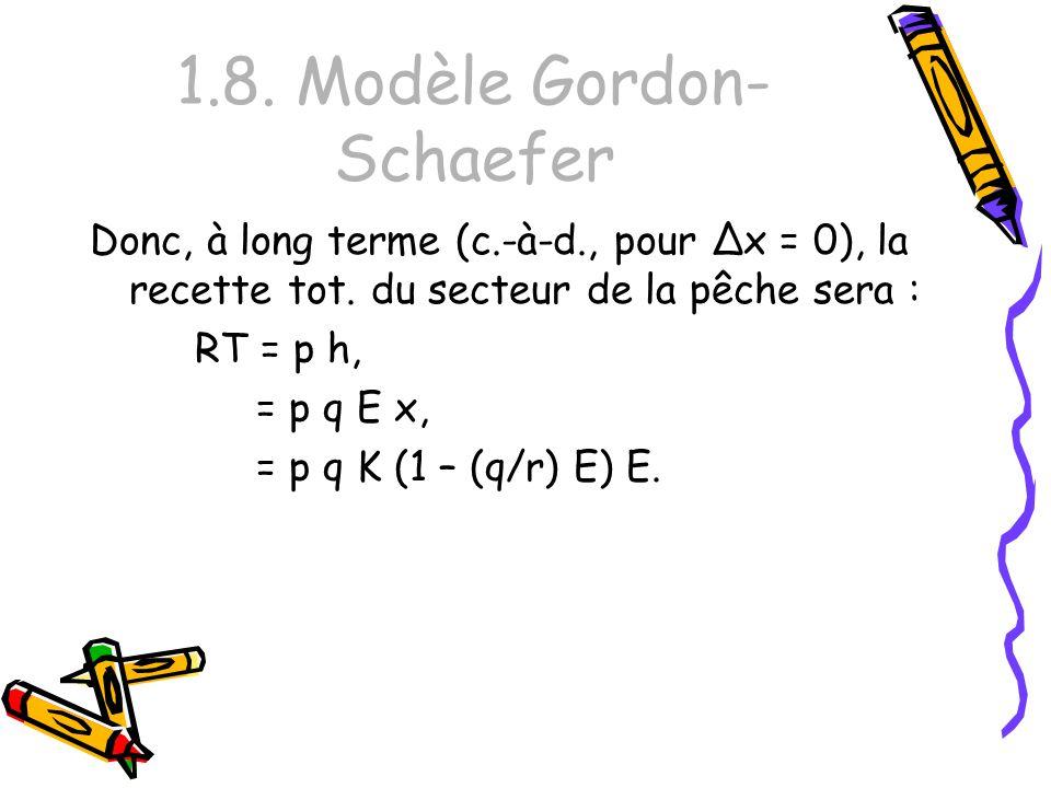 1.8. Modèle Gordon- Schaefer Donc, à long terme (c.-à-d., pour Δx = 0), la recette tot. du secteur de la pêche sera : RT = p h, = p q E x, = p q K (1