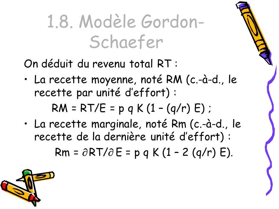 1.8. Modèle Gordon- Schaefer On déduit du revenu total RT : La recette moyenne, noté RM (c.-à-d., le recette par unité deffort) : RM = RT/E = p q K (1