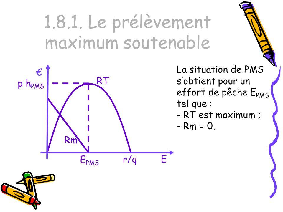 1.8.1. Le prélèvement maximum soutenable La situation de PMS sobtient pour un effort de pêche E PMS tel que : - RT est maximum ; - Rm = 0. E RT r/q Rm