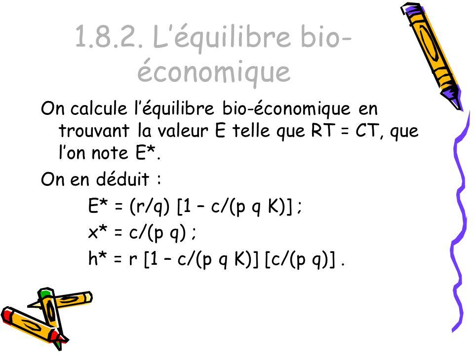 1.8.2. Léquilibre bio- économique On calcule léquilibre bio-économique en trouvant la valeur E telle que RT = CT, que lon note E*. On en déduit : E* =