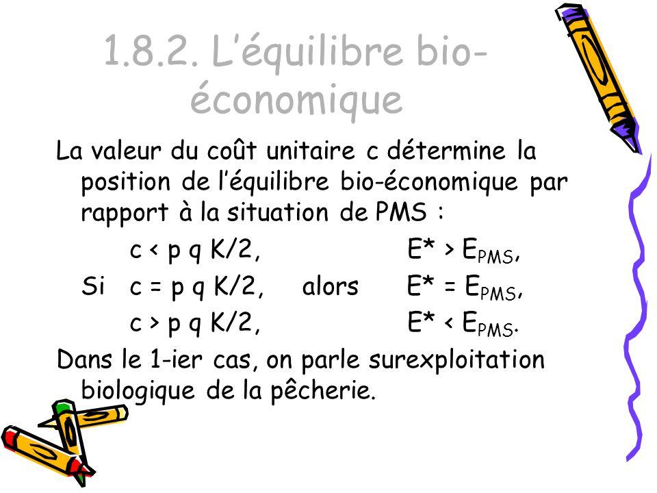 1.8.2. Léquilibre bio- économique La valeur du coût unitaire c détermine la position de léquilibre bio-économique par rapport à la situation de PMS :