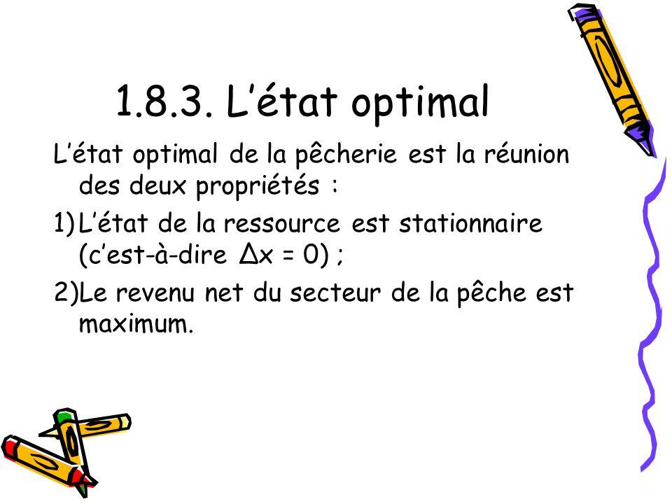 1.8.3. Létat optimal Létat optimal de la pêcherie est la réunion des deux propriétés : 1)Létat de la ressource est stationnaire (cest-à-dire Δx = 0) ;