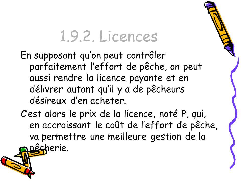 1.9.2. Licences En supposant quon peut contrôler parfaitement leffort de pêche, on peut aussi rendre la licence payante et en délivrer autant quil y a