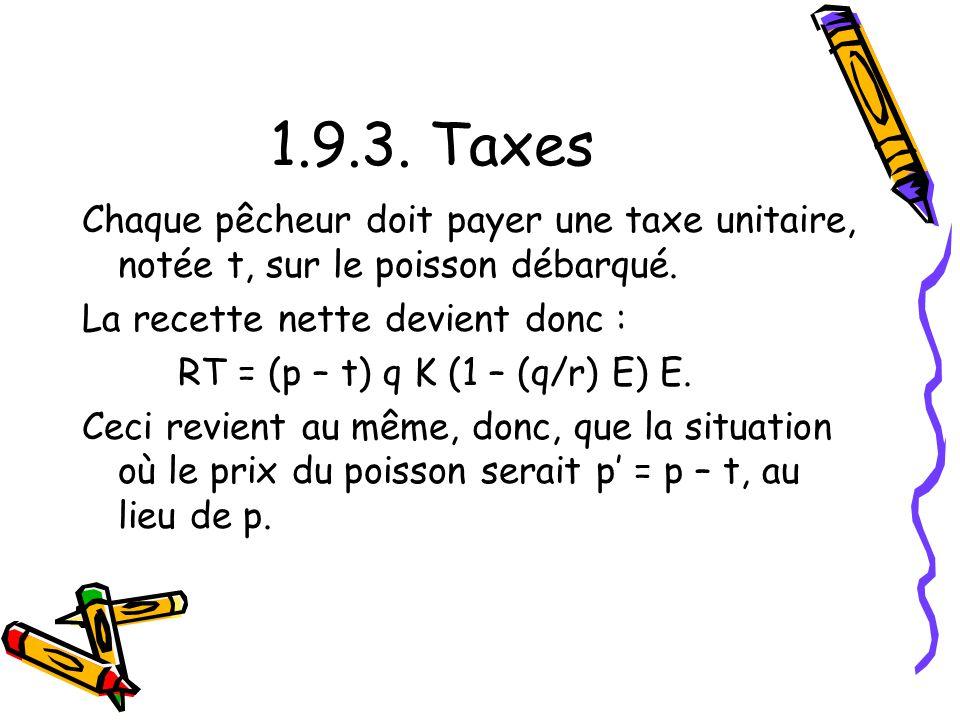 1.9.3. Taxes Chaque pêcheur doit payer une taxe unitaire, notée t, sur le poisson débarqué. La recette nette devient donc : RT = (p – t) q K (1 – (q/r