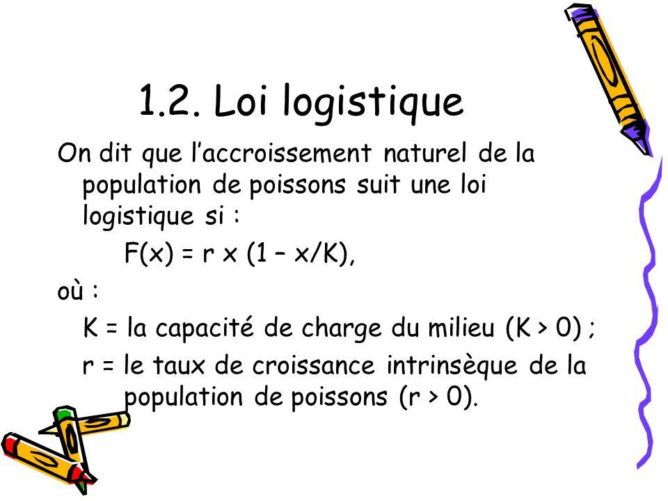 1.2. Loi logistique On dit que laccroissement naturel de la population de poissons suit une loi logistique si : F(x) = r x (1 – x/K), où : K = la capa