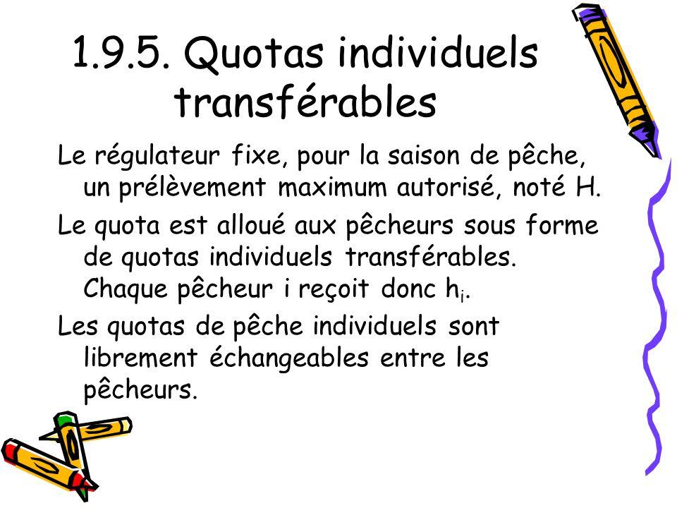 1.9.5. Quotas individuels transférables Le régulateur fixe, pour la saison de pêche, un prélèvement maximum autorisé, noté H. Le quota est alloué aux
