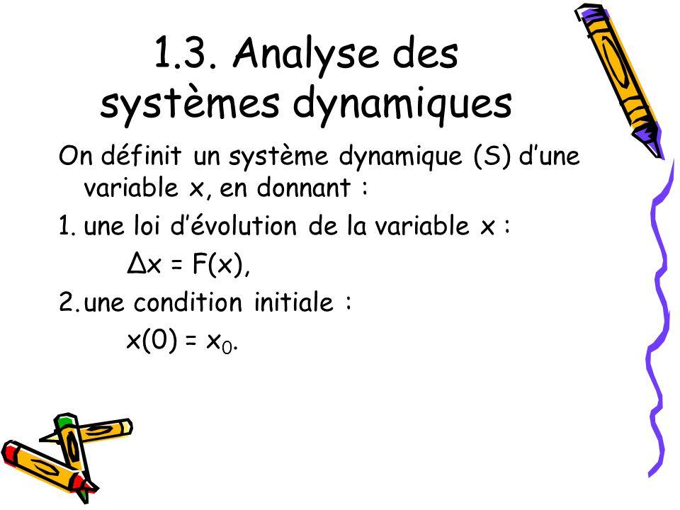 1.3. Analyse des systèmes dynamiques On définit un système dynamique (S) dune variable x, en donnant : 1.une loi dévolution de la variable x : Δx = F(