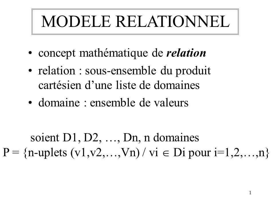 1 MODELE RELATIONNEL concept mathématique de relation relation : sous-ensemble du produit cartésien dune liste de domaines domaine : ensemble de valeu