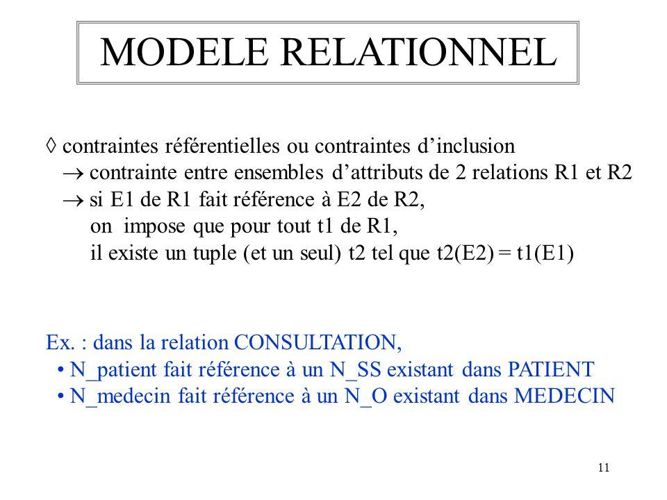 11 MODELE RELATIONNEL Ex. : dans la relation CONSULTATION, N_patient fait référence à un N_SS existant dans PATIENT N_medecin fait référence à un N_O