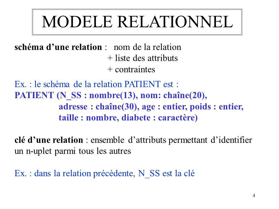 4 Ex. : le schéma de la relation PATIENT est : PATIENT (N_SS : nombre(13), nom: chaîne(20), adresse : chaîne(30), age : entier, poids : entier, taille