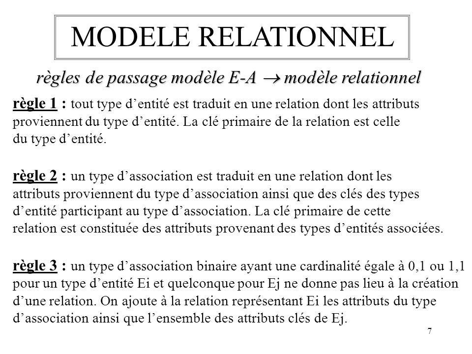 7 MODELE RELATIONNEL règles de passage modèle E-A modèle relationnel règle 1 : tout type dentité est traduit en une relation dont les attributs provie