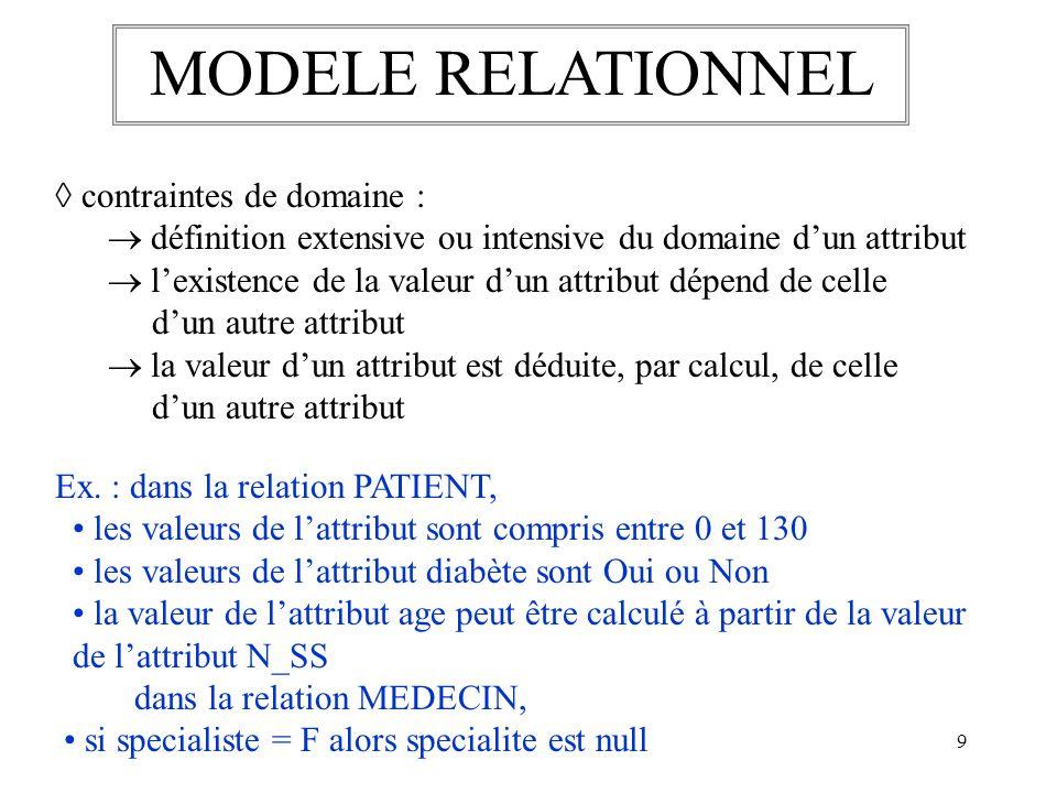 9 MODELE RELATIONNEL Ex. : dans la relation PATIENT, les valeurs de lattribut sont compris entre 0 et 130 les valeurs de lattribut diabète sont Oui ou