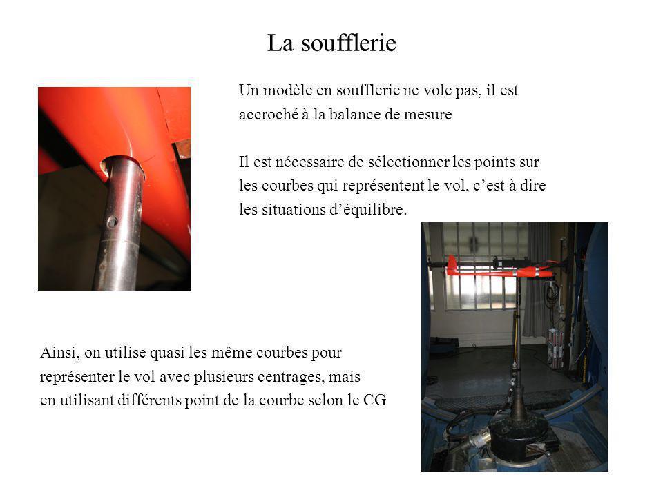 La soufflerie Un modèle en soufflerie ne vole pas, il est accroché à la balance de mesure Il est nécessaire de sélectionner les points sur les courbes