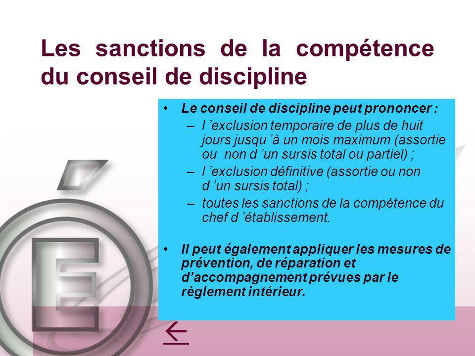 Les sanctions de la compétence du conseil de discipline Le conseil de discipline peut prononcer : –l exclusion temporaire de plus de huit jours jusqu