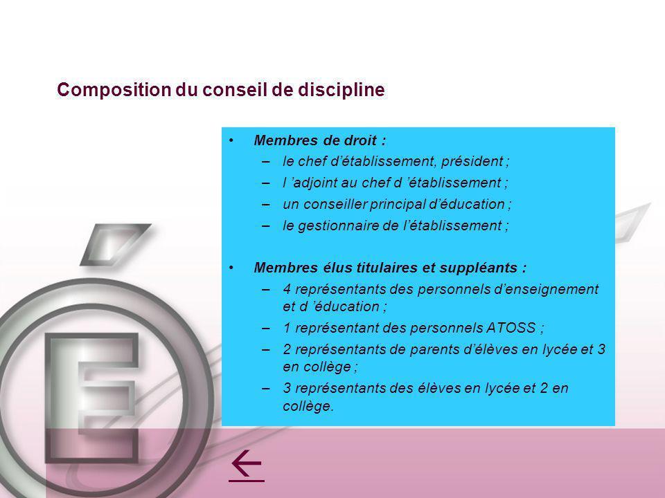 Composition du conseil de discipline Membres de droit : –le chef détablissement, président ; –l adjoint au chef d établissement ; –un conseiller princ