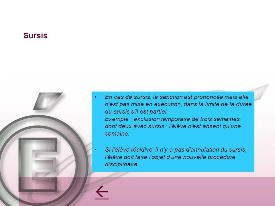 Sursis En cas de sursis, la sanction est prononcée mais elle nest pas mise en exécution, dans la limite de la durée du sursis sil est partiel. Exemple