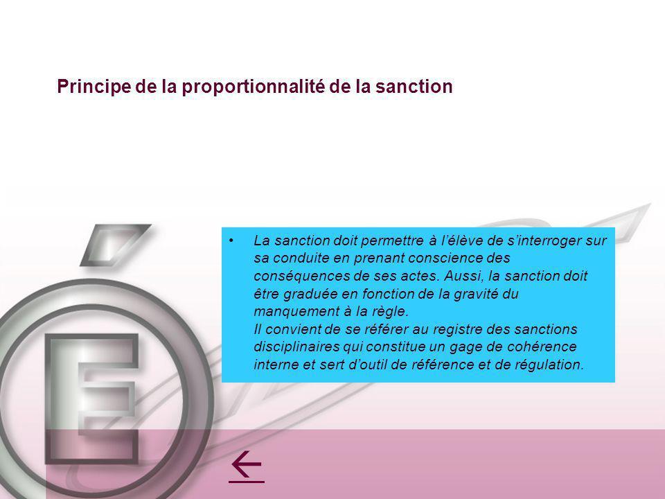 Principe de la proportionnalité de la sanction La sanction doit permettre à lélève de sinterroger sur sa conduite en prenant conscience des conséquenc